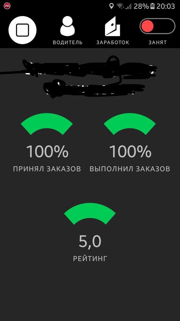 """Опыт """"работы"""" в Яндекс Такси (отзыв)"""
